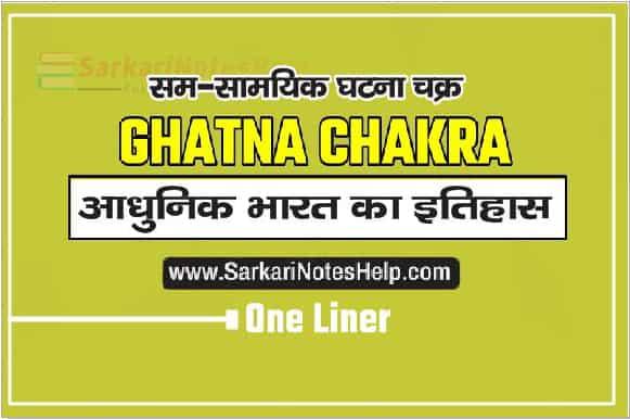 Ghatna-Chakra-GS-Pointer-Modern-History-PDF